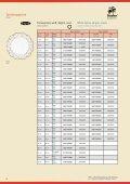 Bestellung über Fax: +49 (0) - Staufen GmbH & Co. KG - Page 6