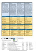 SCAN COIN 313 Coin Counter - SRS Systems Inc. - Page 2