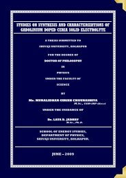 studies on synthesis and characterizations of ... - SciPeople