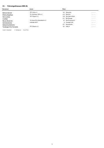 Führzügelklassen-WB (E) 01. - Reit- und Fahrverein Rayen eV