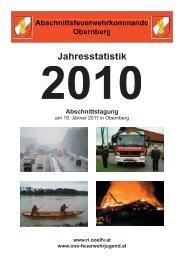 Abschnittsfeuerwehrkommando Obernberg Jahresstatistik 2010