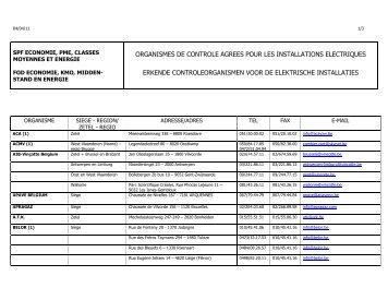 Lijst erkende controleorganismen.Elektr.installaties - Elverdo