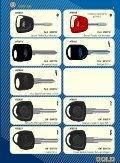 catálogo de chaves e máquinas de sistemas ... - Chaves Gold - Page 7