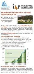 Bioenergie Investment - Finanz