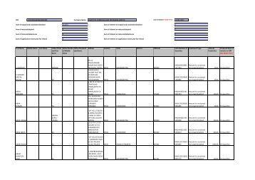 Download File No 3 - Rashtriya Chemicals and Fertilizers