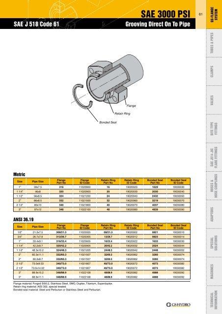 J518 pdf sae