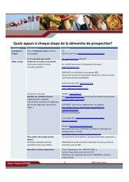 tableaux aides et appuis [Mode de compatibilité] - Ania-Export