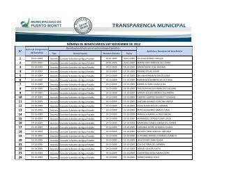 1 2 3 4 5 6 n° nómina de beneficiarios sap noviembre de 2012 6 7 8 ...