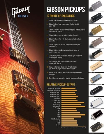 gibson pickups - zZounds.com