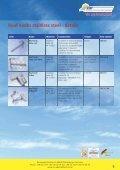 Product catalogue 2012 - VM Edelstahltechnik GmbH - Page 5