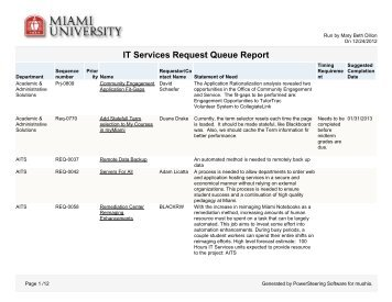IT Services Request Queue Report - units.muohio.edu