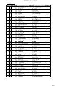 ERDINGER Meister Cup - Page 2