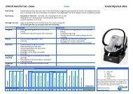 ANWB beoordelingen 2011-II