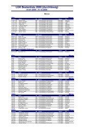 LGK Bestenliste 2009 (durchlässig) - Ben CMS v2.0