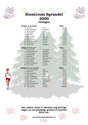 Kerstcross Sprundel 2009 Uitslagen