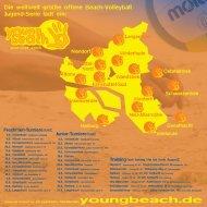 Innenseite - Volleyball-Training.de