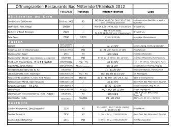 Öffnungszeiten Restaurants Bad Mitterndorf/Kainisch 2012