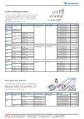 InDUstRierOBust - RED - Elektromechanische Bauelemente - Seite 3