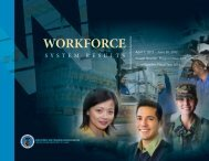 Program Performance - Employment & Training Administration