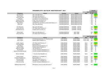 Ergebnisliste DM 2010 - BfCW eV