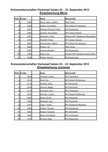 Einzelwertung Junioren Einzelwertung Minis - Meldestelle Bartels