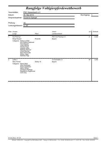 Volti Giesenbach Ergebnis-Übersicht 2012 - Voltigieren in Bayern