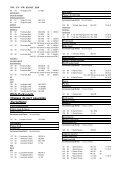 nw - cn - Belgische Landsbond van Neerhofdieren - Page 3