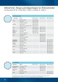 Wandlager und Markisenhalter - BECKER Antriebe Objektportal - Seite 2