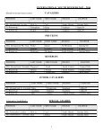artist of tomorrow - Gamma Phi Delta Sorority, Inc. - Page 7