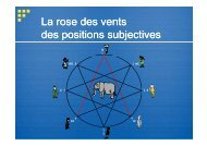 La rose des vents des positions subjectives La rose des vents des ...