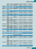 "Скачать журнал ""CADmaster #4(34) 2006 (октябрь-декабрь - Page 7"