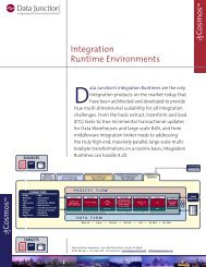 Integration Runtime Environments
