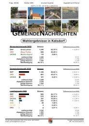 Wahlergebnisse in Katsdorf