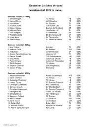 Deutscher Ju-Jutsu Verband Meisterschaft 2012 in Hanau