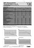 BWT Wasserenthärter Rondomat DUO 2, 3, 6, 10 - Seite 3