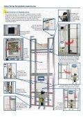 Folder Huter Schachtinstallationselemente - Geberit Huter GmbH - Seite 2