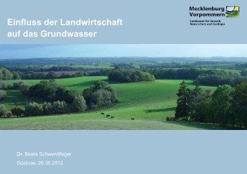 Einfluss der Landwirtschaft auf das Grundwasser