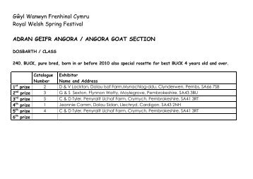 adran geifr angora / angora goat section