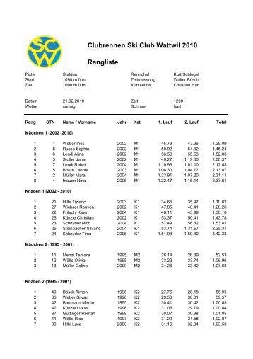 Clubrennen Ski Club Wattwil 2010 Rangliste - TG Wolzen