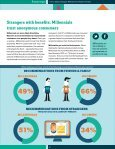 Millennials Trust People over Brands - Bazaarvoice - Page 6