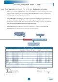 Schnapptüllen STD / STB - Seite 2
