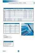 Schnapptüllen STD / STB - Seite 3