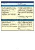 Kommentiertes Veranstaltungsverzeichnis Bachelorstudiengang ... - Seite 6