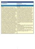Kommentiertes Veranstaltungsverzeichnis Bachelorstudiengang ... - Seite 7