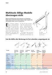 Multitools: Billige Modelle überzeugen nicht - Victorinox