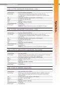 Sprachen - Strassen - Seite 6