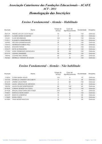 Ensino Fundamental - Acafe