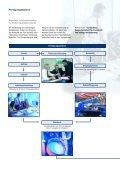 Schleifscheiben und Segmente Das ... - atlantic-bonn.de - Seite 4
