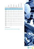 Lieferprogramm RSH - uddeholm.de - Seite 7