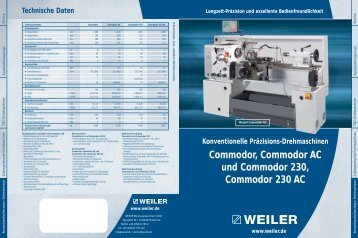 Commodor, Commodor AC und Commodor 230, Commodor 230 AC